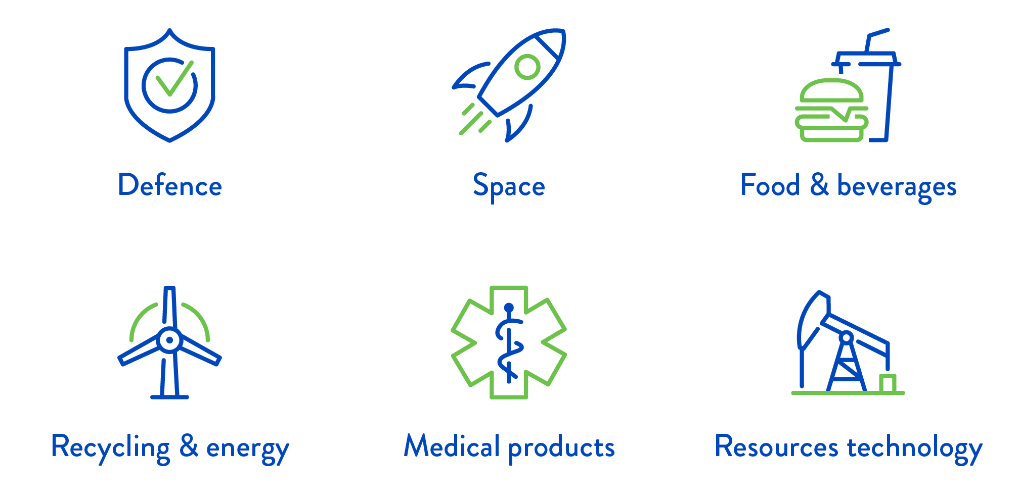 Iconographics which represents defence, space, food and beverages, recycling and clean energy, medical products, resources technology and critical minerals processing industries
