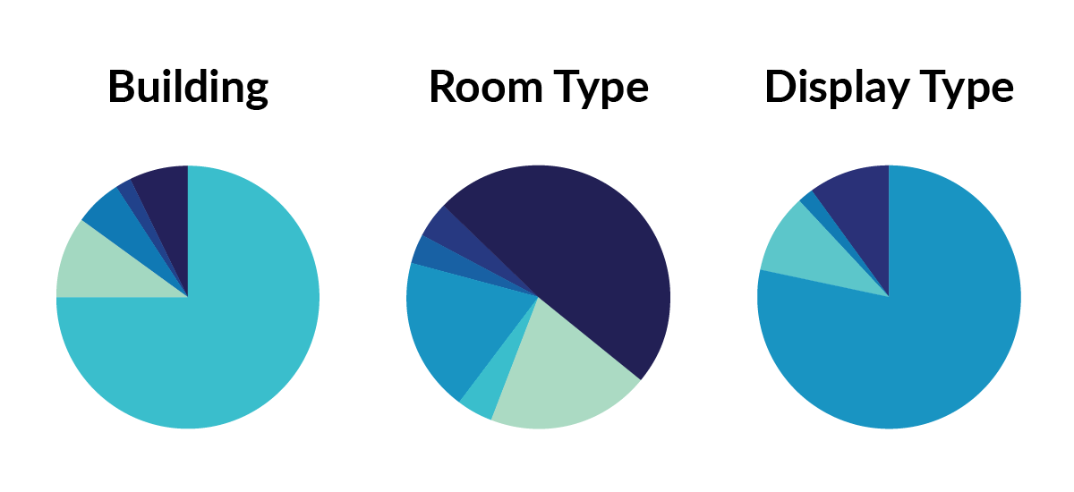 Solstice Cloud Categories