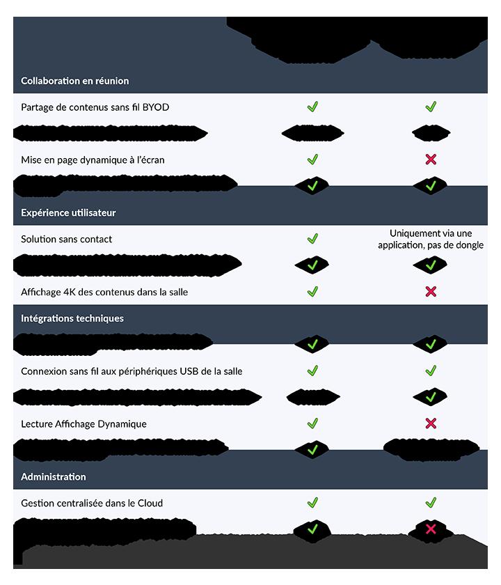 Clickshare Conference Comparison Chart