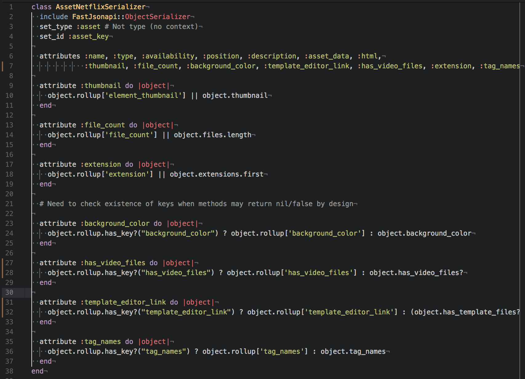 asset netflix serializer example code