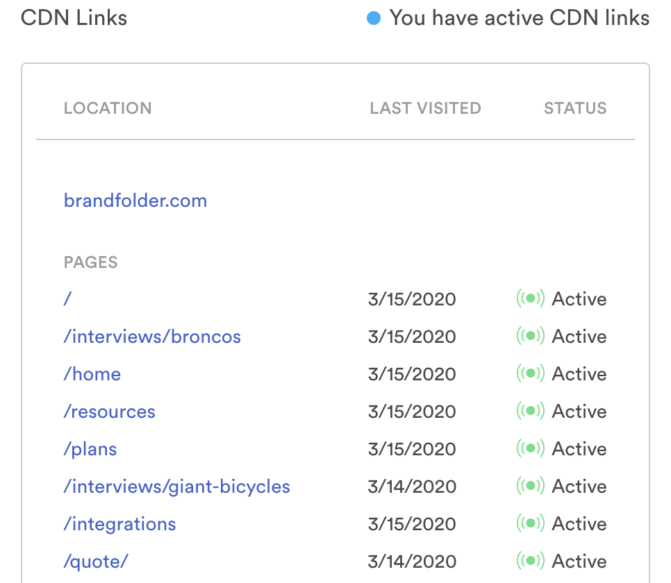 CDN link usage