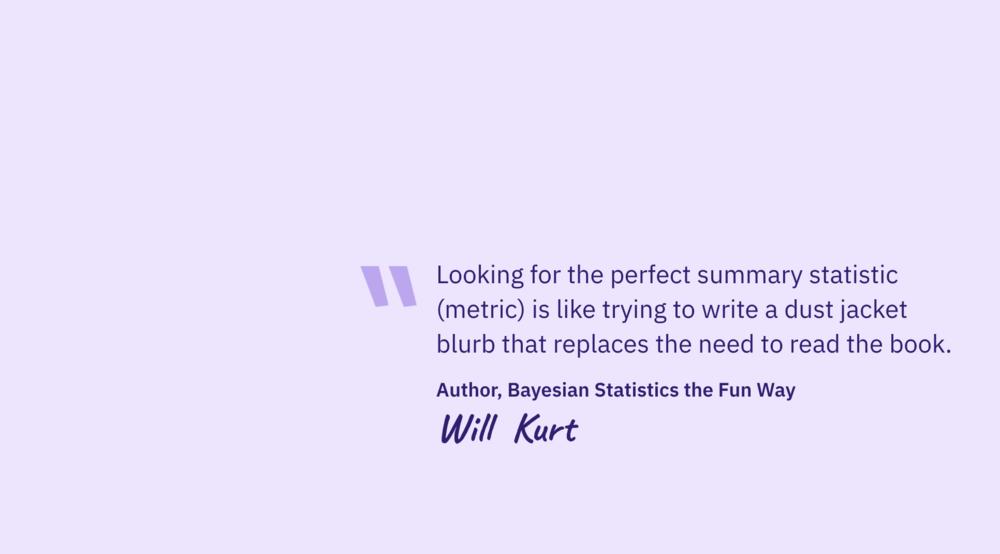 1932x1070Will-Kurt-quote-Chargebee