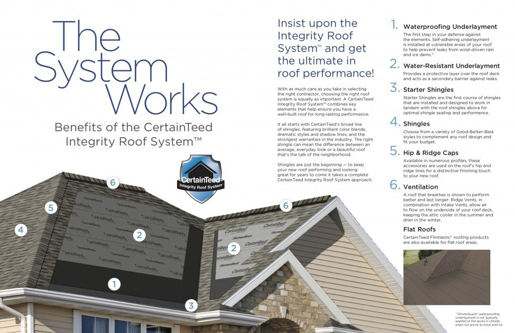 Integrity Roofing System Clarksville Tn Window World Of Clarksville