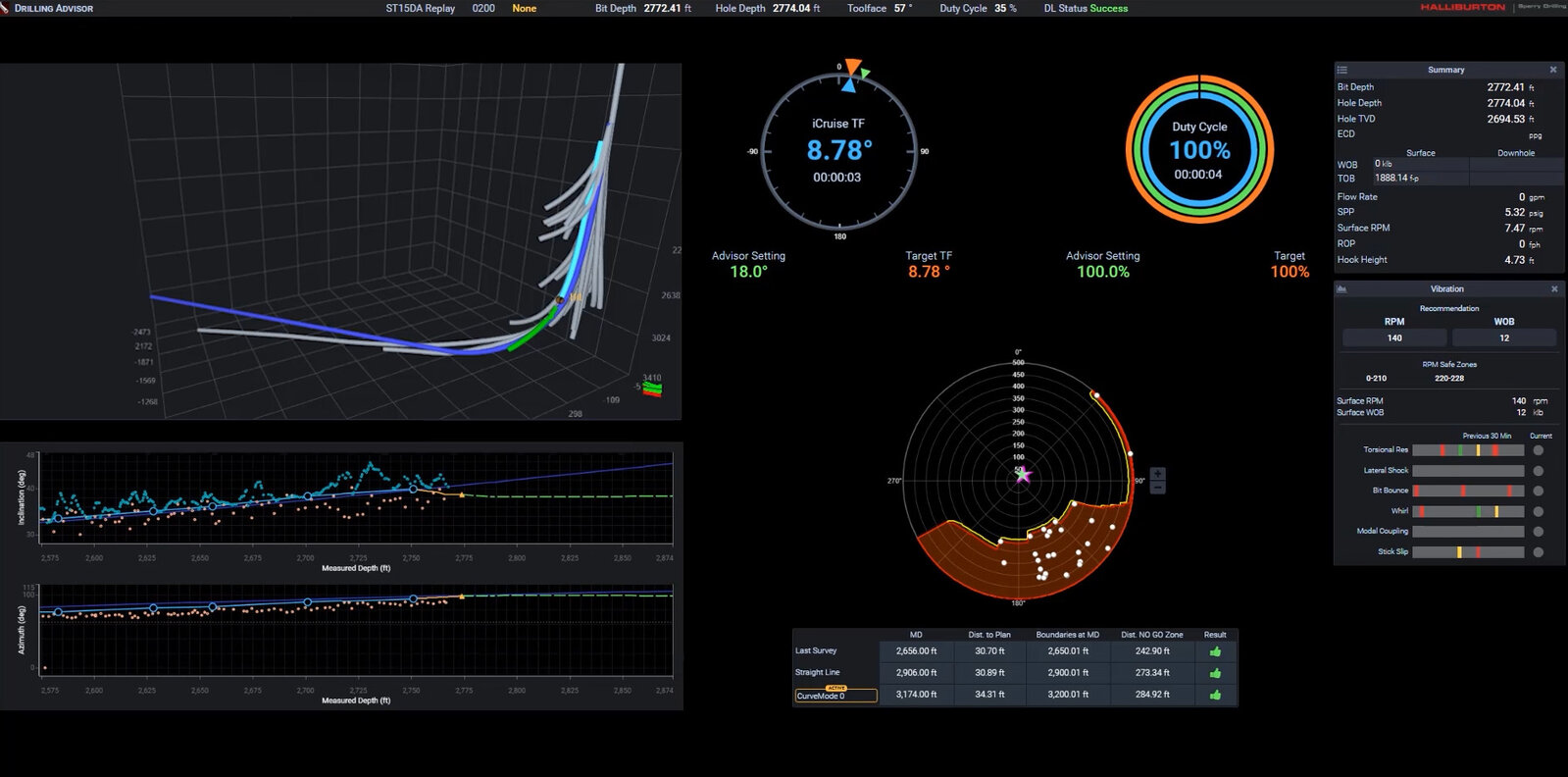 LOGIX automated drilling dashboard
