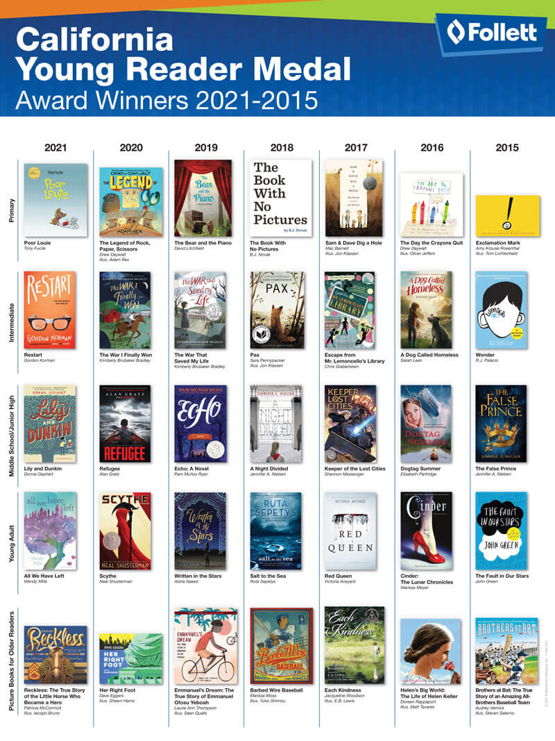 California Young Reader Medal State Award Poster