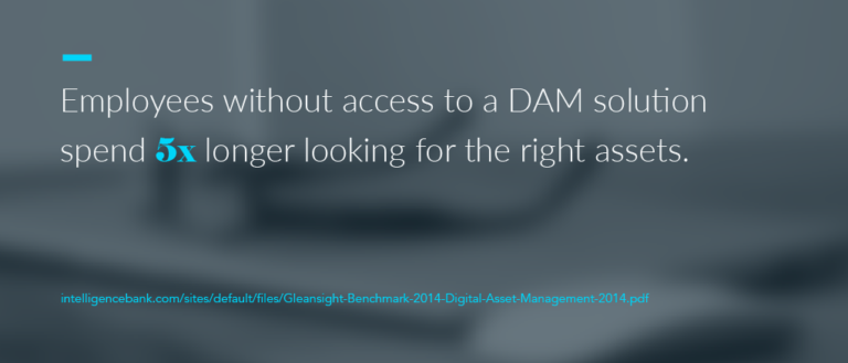 Employees without a DAM spend 5x longer looking for the right assets
