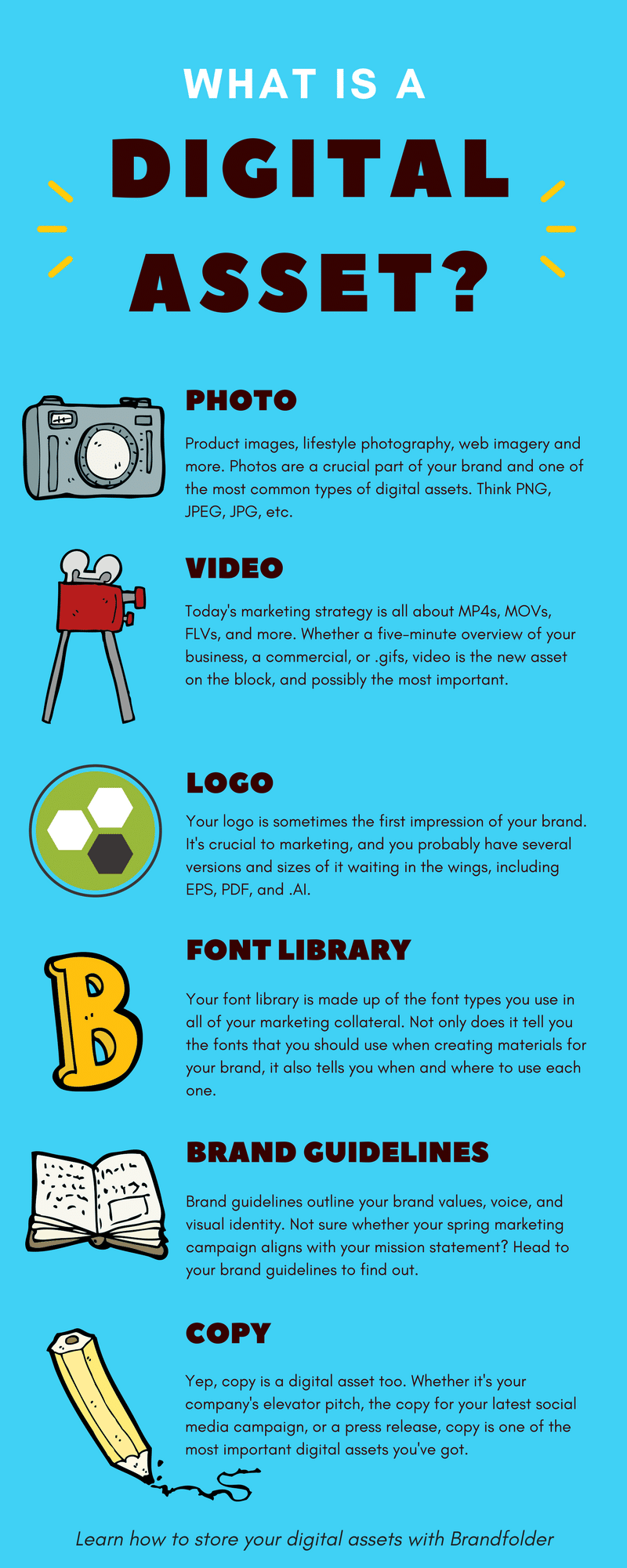what is a digital asset infographic