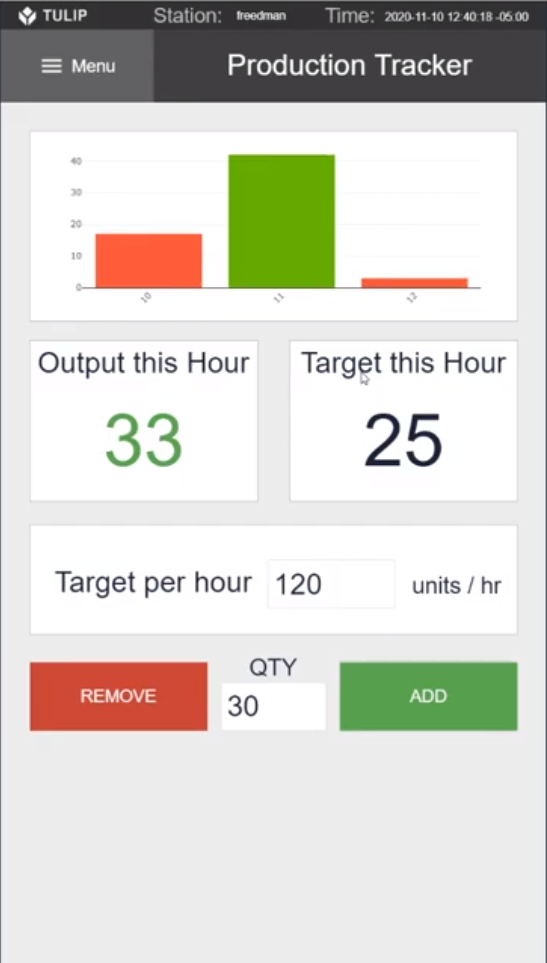 Image of Hourly Production Scorecard app for mobile phones