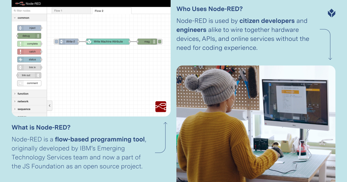 https://cdn.brandfolder.io/GDDASP4K/at/9bxgpjtcrgg6rpxmh4tr5/What_is_Node-RED_1.png
