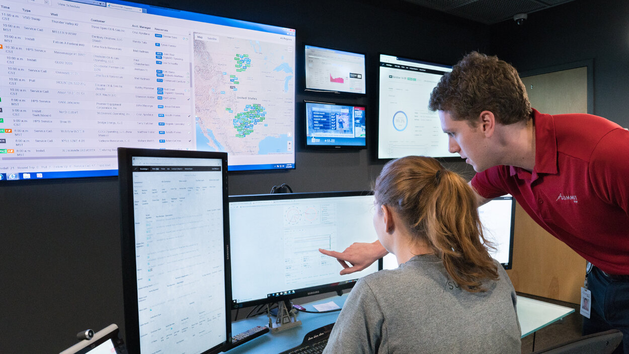 360°的油井作业覆盖和全天候的专家分析