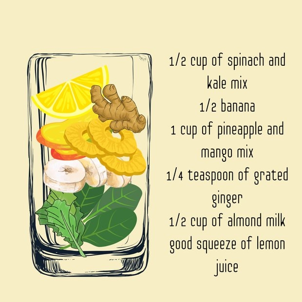 Sweet green smoothie graphic recipe