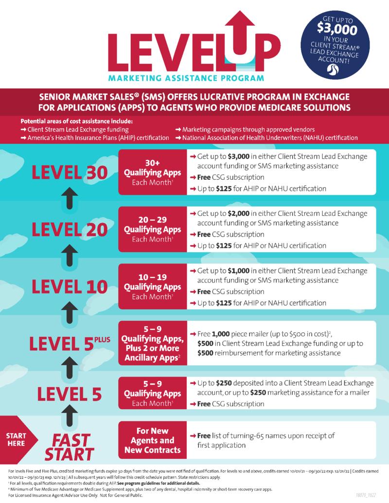 Level Up Marketing Assistance Program Graphic