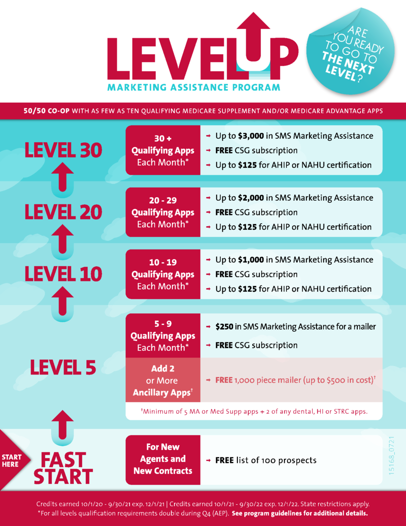 Level Up Marketing Assistance Program Graphic
